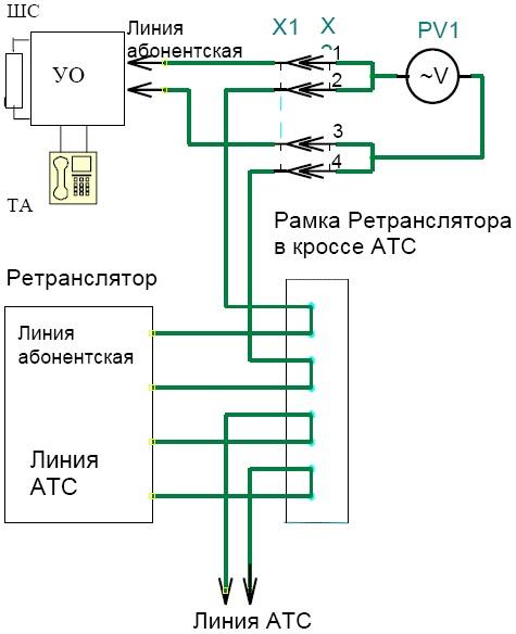Электроизмерительные работы, проведение электроизмерений ...